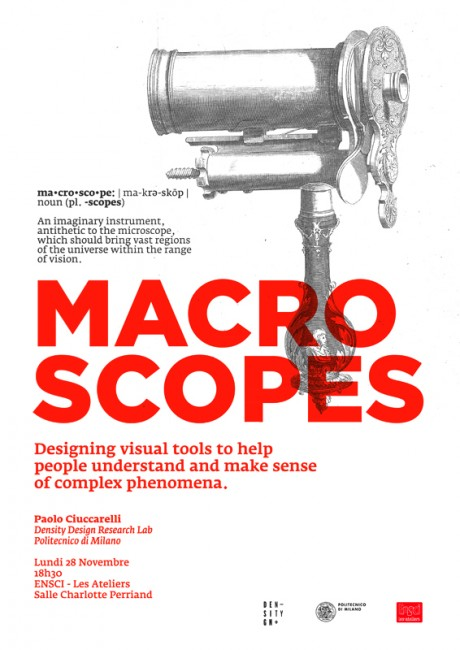 Macroscopes. Visualization tools, understanding and sense making