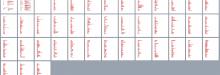 Schermata 2013-02-28 a 23.47.09