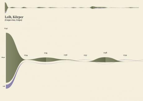 Schermata 2013-08-06 a 15.59.23