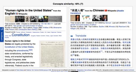 Manypedia comparison