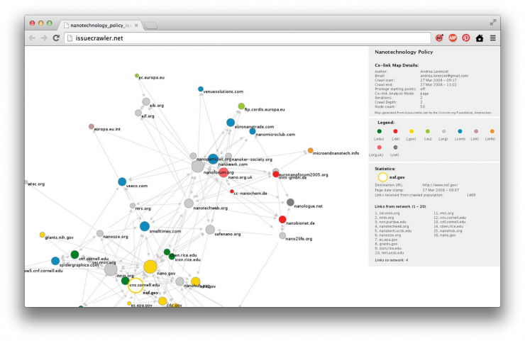 Nanotechnology policy map, made with Issue Crawler