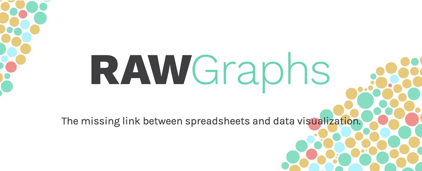 """Résultat de recherche d'images pour """"rawgraphs data visualization logo"""""""