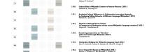 Bibliography categorization